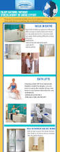 nationwide mobility baths and showers company