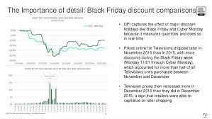television black friday 2017 adobe digital economy project february 2017