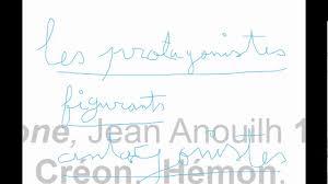 Resume Francais Etude Des Oeuvres Du Bac Antigone Résumé Français Partie 03 Youtube