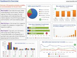 website traffic report template analytics dashboard key elements best practices two png 1208 910