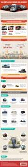 lexus of westminster jobs 40 best automobile infographics images on pinterest infographics