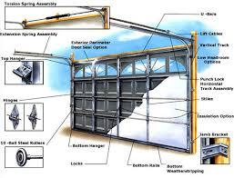 Garage Overhead Door Repair by Blog Overhead Door Of Garden City Weathercraft Roofing
