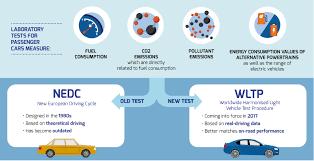 light duty at work rules what is wltp the worldwide harmonised light vehicle test procedure