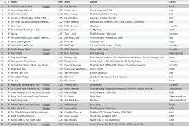 wedding reception playlist collings wedding playlist 2012 06 30 buster collings