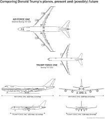 so which is better donald trump u0027s plane or air force one the