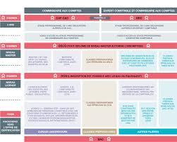 carte chambre des metiers carte chambre des metiers maison design edfos com