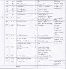 lowongan kerja desember 2014 terbaru 2013 lowongan kerja terbaru universitas negeri yogyakarta uny