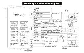 wiring diagram for steelmate car alarm jzgreentown