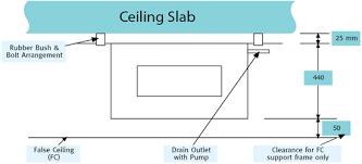 hitachi takumi series of hitachi ductable air conditioners