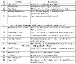 risk description template risk management plan template documents and pdfs