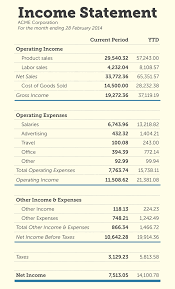 Personal Income And Expense Statement Template by An Income Statement Is A Financial Statement That Reports A