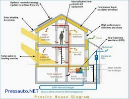 basic home electrical wiring diagrams file name basic u2013 pressauto net