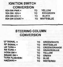 wiring diagram for ididit steering column u2013 readingrat net