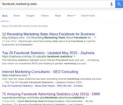by the numbers 400 amazing facebook statistics dmr how to multiply your content marketing efforts without writing a