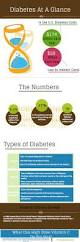 36 best diabetes infographics images on pinterest diabetes