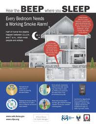 how to install smoke detector smoke alarm outreach materials