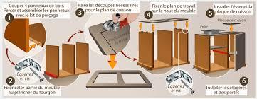construire meuble cuisine fabriquer meuble haut cuisine captivant fabriquer meuble haut