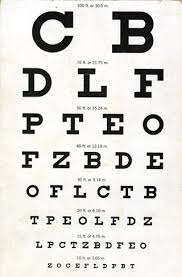 Legally Blind Definition What Does 20 20 Vision Mean American Academy Of Ophthalmology