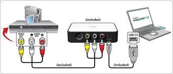 micro usb to av cable pinout efcaviation com