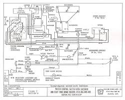 club car wiring diagrams 48 volts yellow wires drivers side club