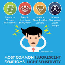 eye pain from light fluorescent light sensitivity causes symptoms solutions theraspecs