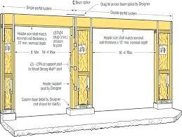 garage dimensions 2 car garage dimensions minimum 2 car garage door dimensions