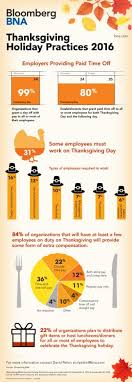 2016 thanksgiving practices bloomberg bna