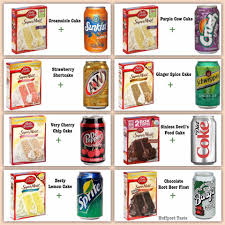 all the cakes you can make with just a bottle of soda and cake mix