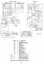 wiring diagram for onan 4 0 rv generator u2013 readingrat net