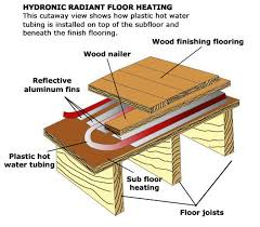 floor radiant floor electric on floor radiant heating systems 4