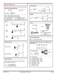 mechanical advantage of simple machines worksheet worksheets