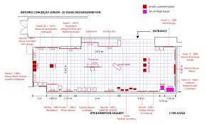 25 years exhibition planning
