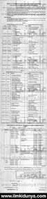 bise gujranwala board matric date sheet 2017