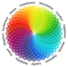 how does color affect mood psychology how colors affect your everyday life