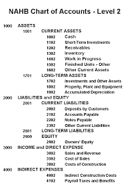 Quickbooks Chart Of Accounts Excel Template Nahb Chart Of Accounts