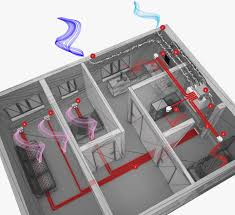 Kitchen Exhaust System Design by Typical Configurations