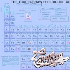 Ta Periodic Table Ta Ha The Tuareg Shawty Periodic Table Of Elements Dj Nick