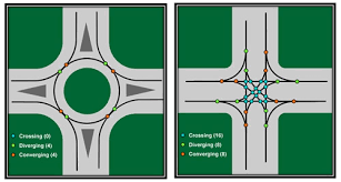 roundabout information official rio rancho nm