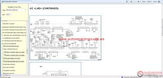 eagle talon repair wiring diagrams wiring diagrams