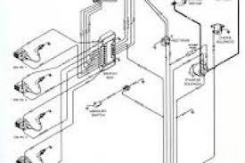 starter motor circuit diagram wiring diagram