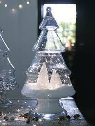 decorate with glass tree jar decor