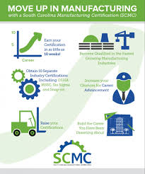 south carolina manufacturing certification scmc midlands
