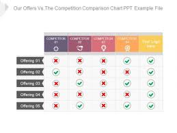 comparison powerpoint templates slides and graphics