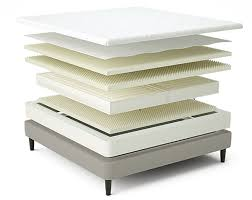 Sleep Number Bed Review Sleep Number I Le Review The Right Innovation Series Mattress
