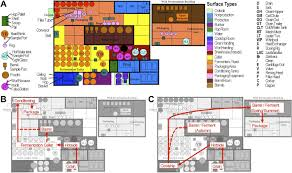 Colorado Brewery Map by Mapping Microbial Ecosystems And Spoilage Gene Flow In Breweries