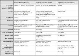 target black friday pdf get focused for a more effective online marketing campaign