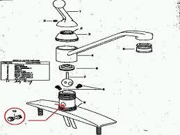 Leaky Kitchen Faucet Kitchen Faucet Kitchen Solution U2013 Kitchen Design U0026 Kitchen Ideas