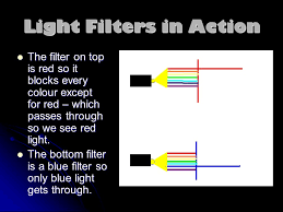 what is blue light filter light filters what is a light filter a light filter is a