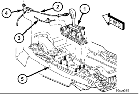 jeep liberty automatic transmission problems how do i locate the transmission shift lock cable in a jeep