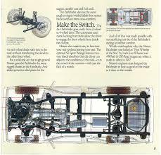 nissan pathfinder gas tank 1989 nissan pathfinder dealer brochure nicoclub